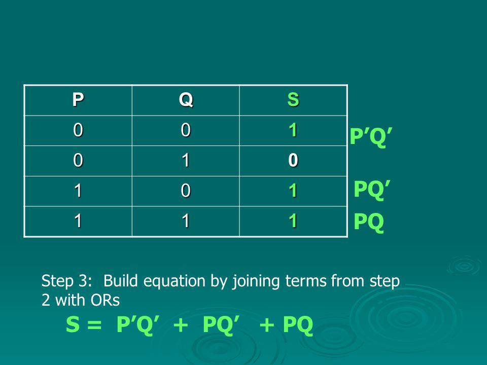 P'Q' PQ' PQ S = P'Q' + PQ' + PQ P Q S 1