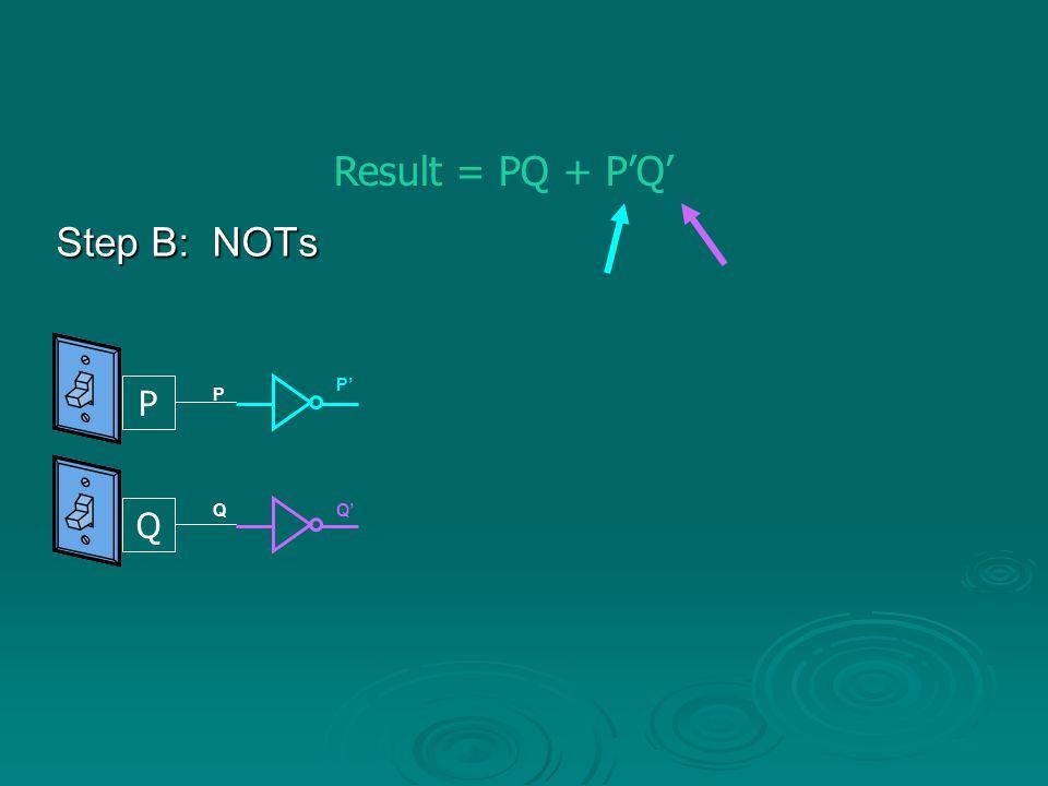 Result = PQ + P'Q' P' Q' Step B: NOTs P P Q Q
