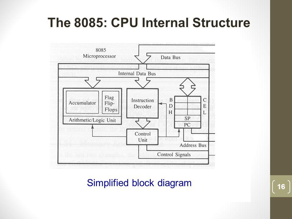 The 8085: CPU Internal Structure