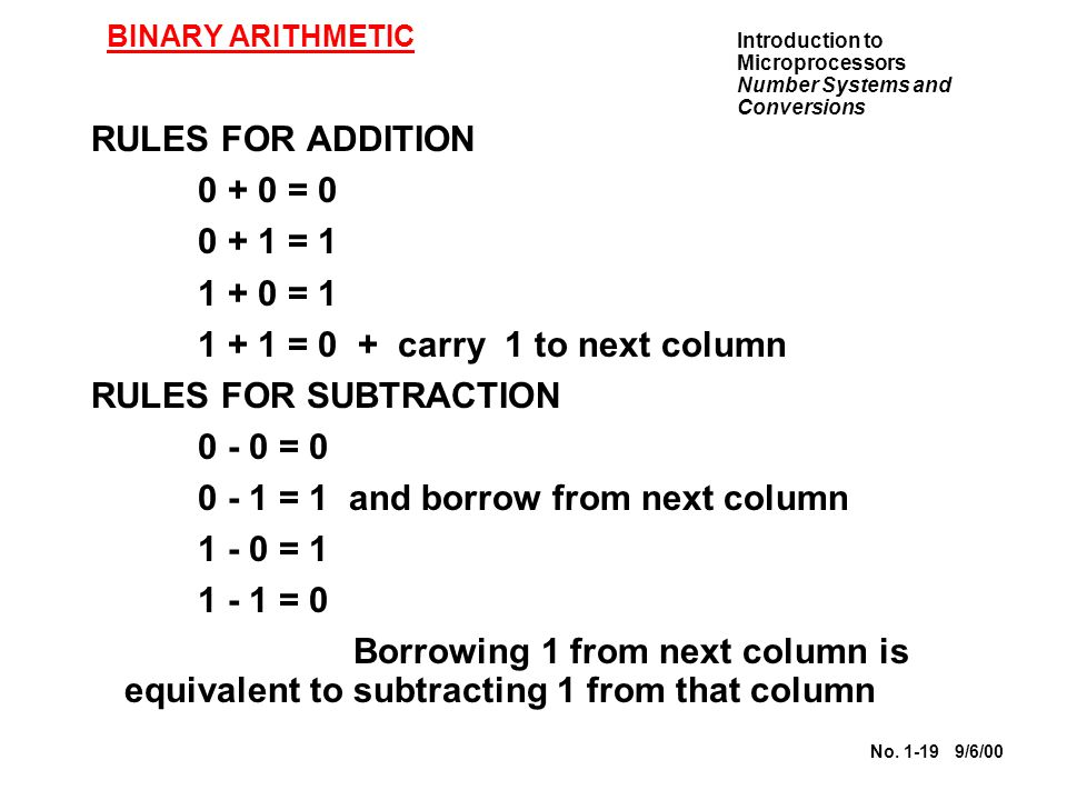 1 + 1 = 0 + carry 1 to next column RULES FOR SUBTRACTION 0 - 0 = 0