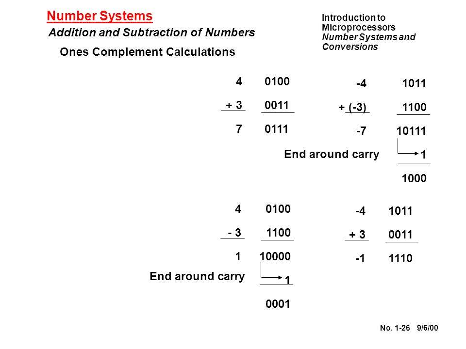 Number Systems Addition and Subtraction of Numbers