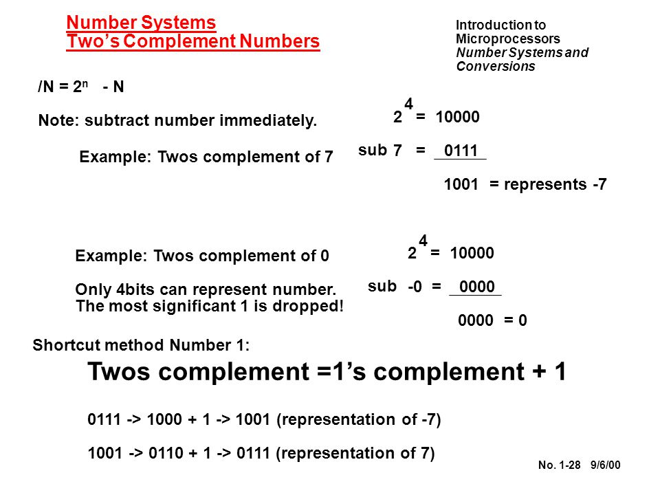 Number Systems Two's Complement Numbers