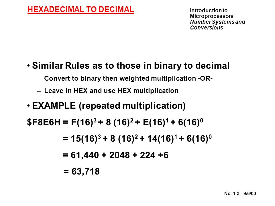 HEXADECIMAL TO DECIMAL