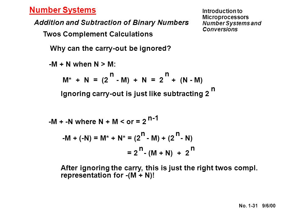 Number Systems Addition and Subtraction of Binary Numbers