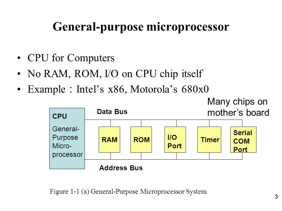 General-purpose microprocessor