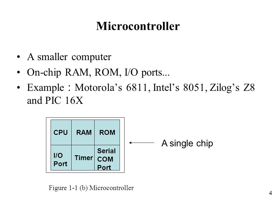 Microcontroller A smaller computer On-chip RAM, ROM, I/O ports...