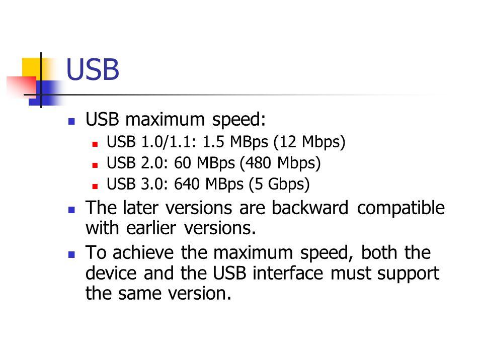 USB USB maximum speed: USB 1.0/1.1: 1.5 MBps (12 Mbps) USB 2.0: 60 MBps (480 Mbps) USB 3.0: 640 MBps (5 Gbps)