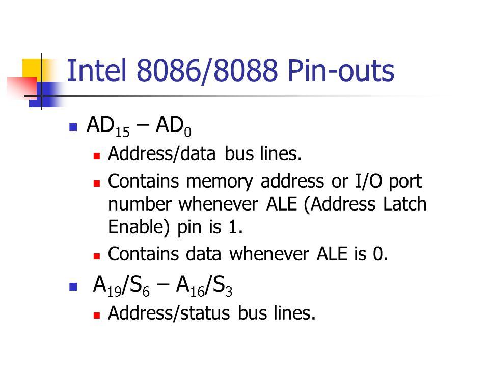 Intel 8086/8088 Pin-outs AD15 – AD0 A19/S6 – A16/S3