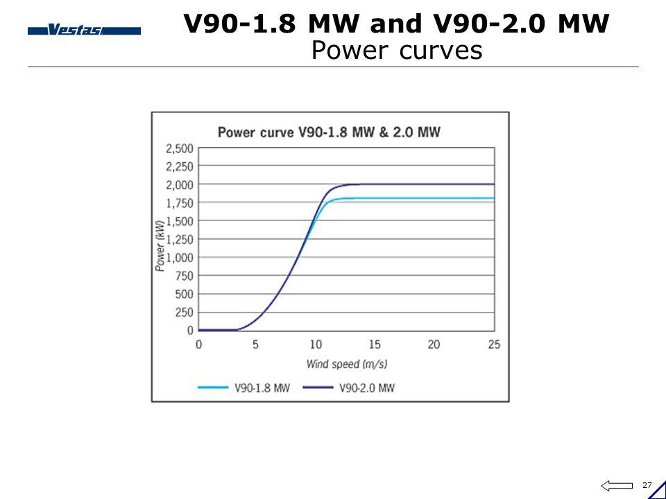 V90-1.8 MW and V90-2.0 MW Power curves