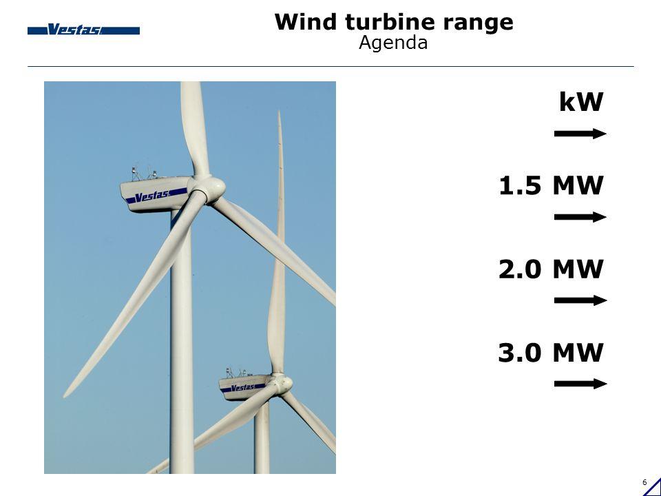 Wind turbine range Agenda