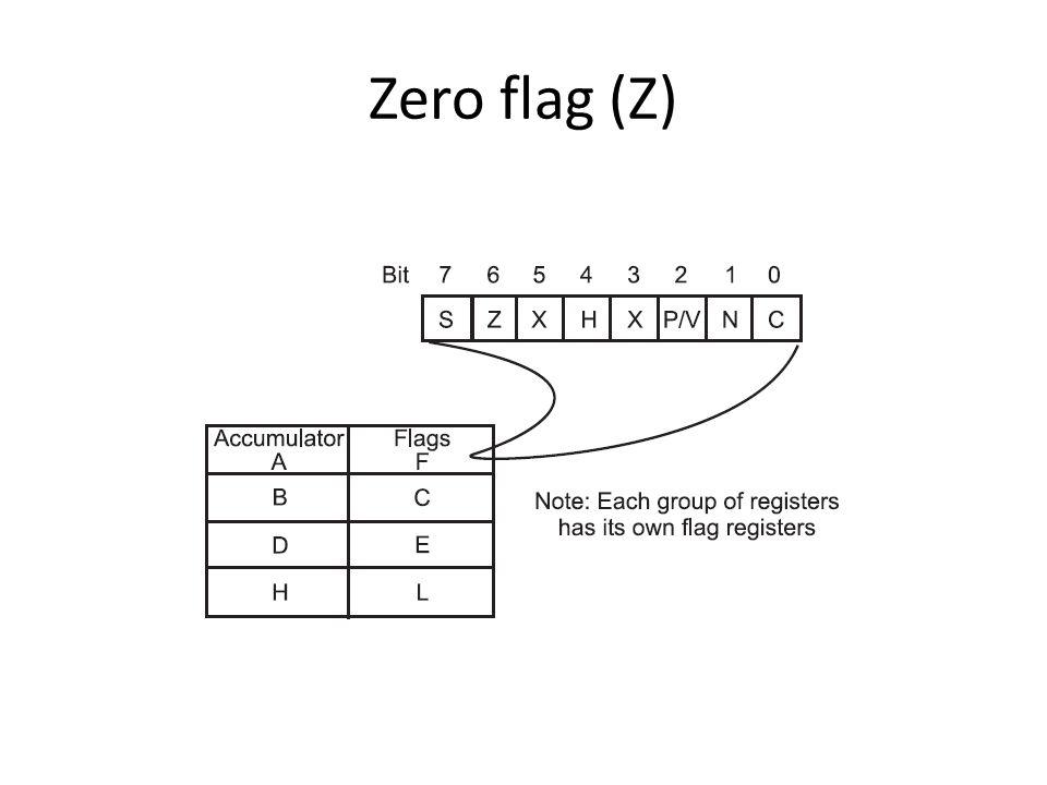 Zero flag (Z)