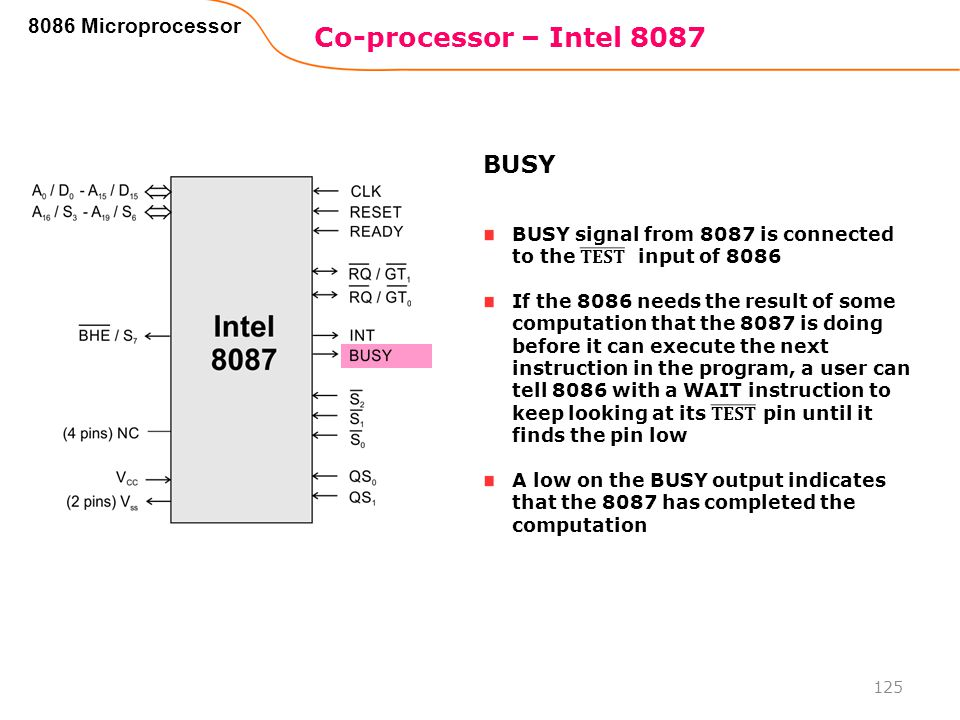 Co-processor – Intel 8087 BUSY 8086 Microprocessor
