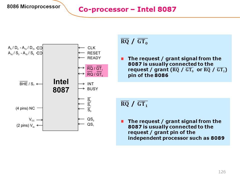 Co-processor – Intel 8087 𝐑𝐐 / 𝐆𝐓𝟎 𝐑𝐐 / 𝐆𝐓𝟏 8086 Microprocessor