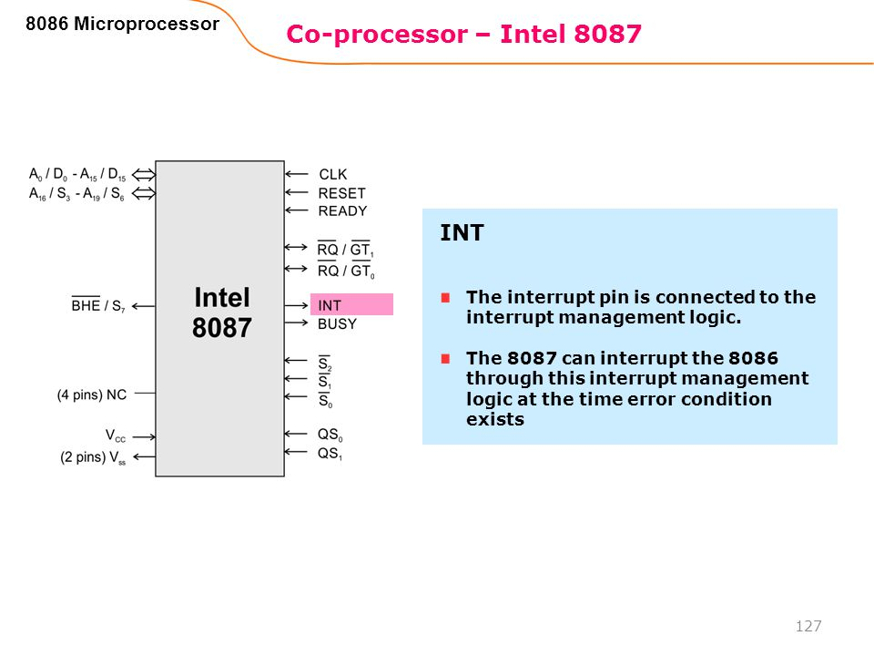 Co-processor – Intel 8087 INT 8086 Microprocessor