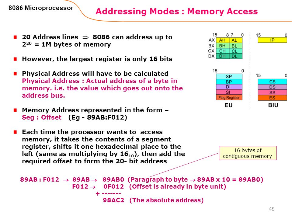 Addressing Modes : Memory Access