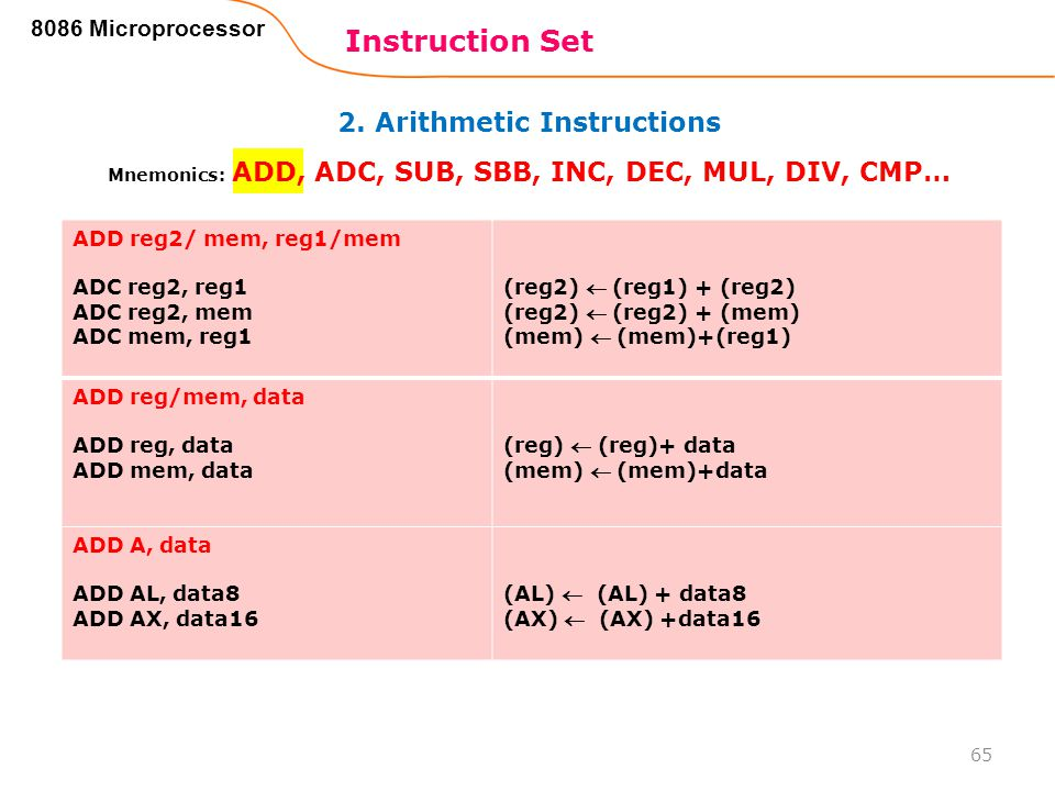 Instruction Set 2. Arithmetic Instructions 8086 Microprocessor