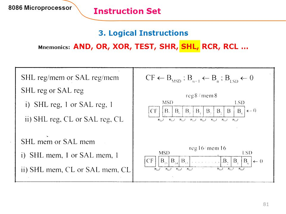Mnemonics: AND, OR, XOR, TEST, SHR, SHL, RCR, RCL …