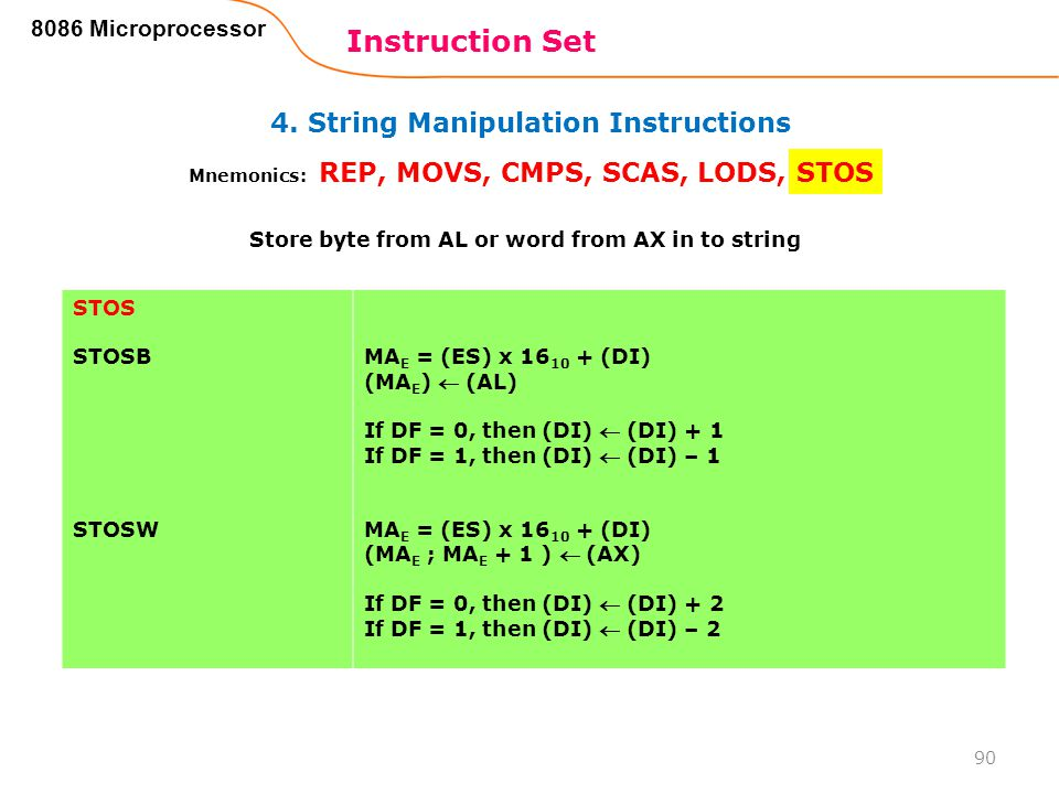 Instruction Set 4. String Manipulation Instructions