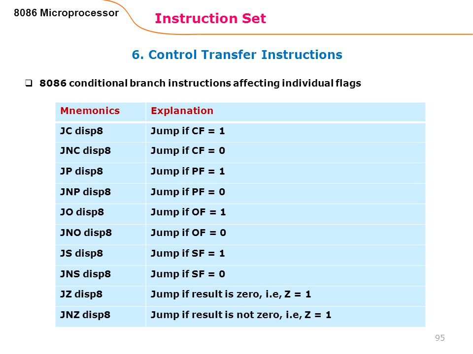 6. Control Transfer Instructions