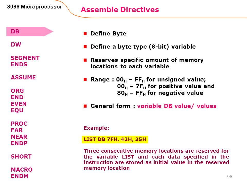 Assemble Directives 8086 Microprocessor DB Define Byte DW