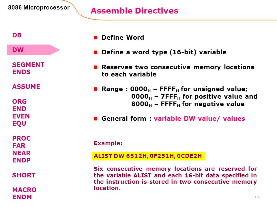 Assemble Directives 8086 Microprocessor DB Define Word DW