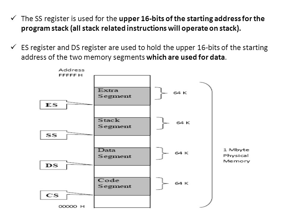 The SS register is used for the upper 16-bits of the starting address for the program stack (all stack related instructions will operate on stack).