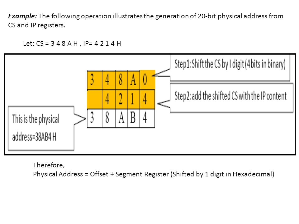 Example: The following operation illustrates the generation of 20-bit physical address from CS and IP registers.