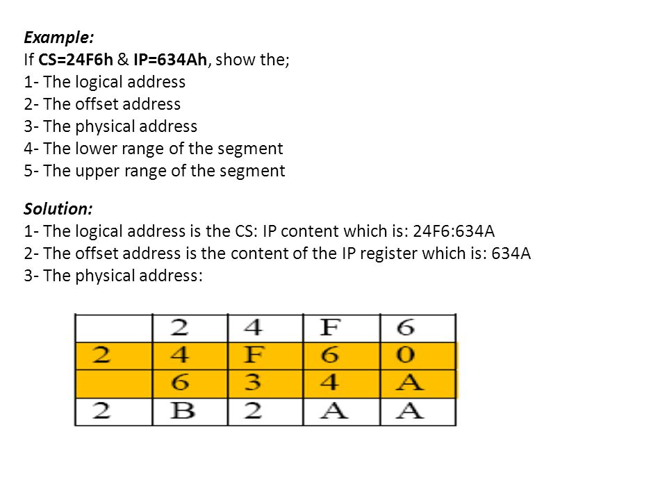 Example: If CS=24F6h & IP=634Ah, show the; 1- The logical address. 2- The offset address. 3- The physical address.