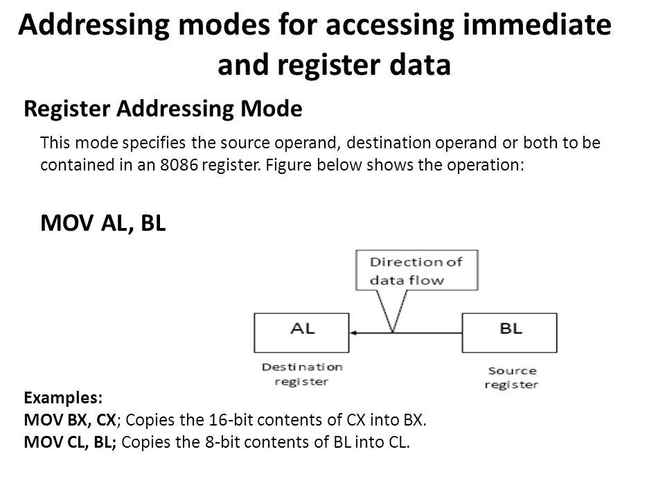 Addressing modes for accessing immediate and register data