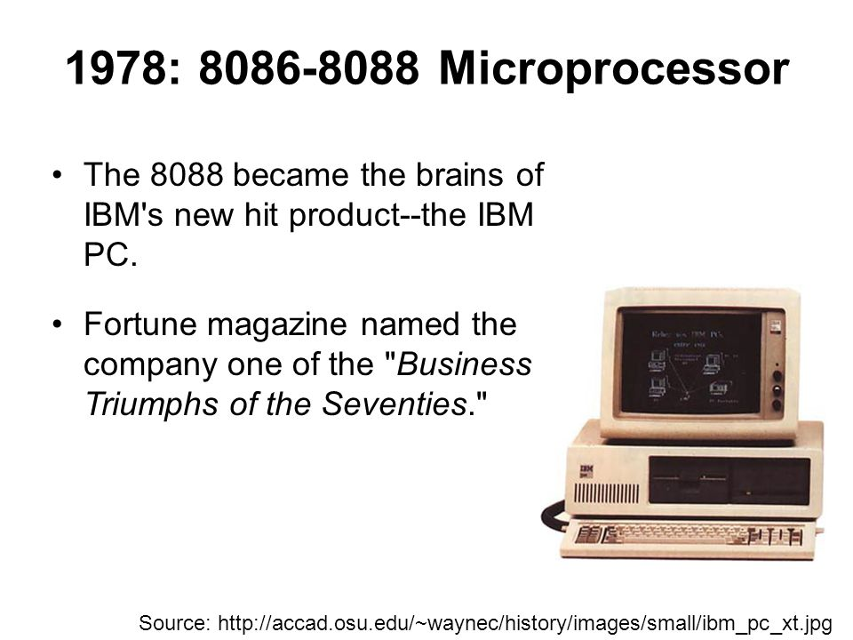 1978: 8086-8088 Microprocessor The 8088 became the brains of IBM s new hit product--the IBM PC.