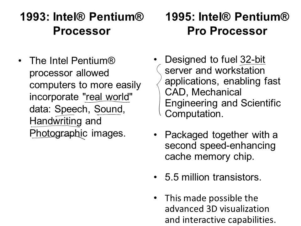 1993: Intel® Pentium® Processor