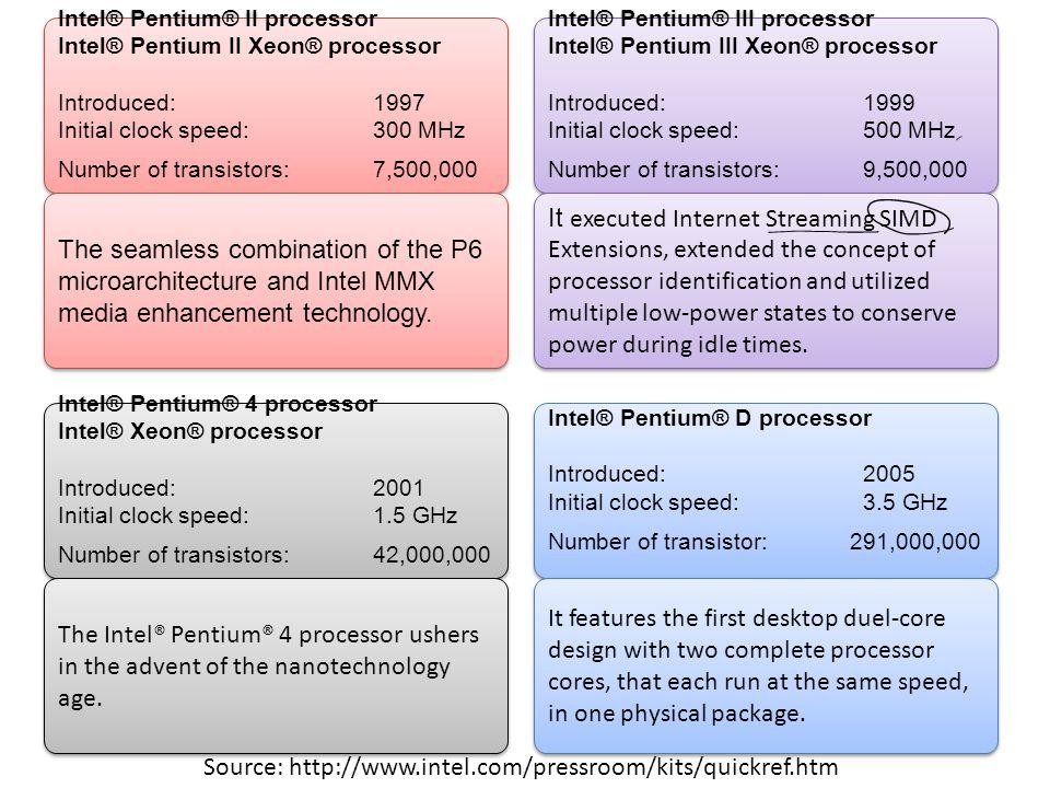Intel® Pentium® II processor Intel® Pentium II Xeon® processor