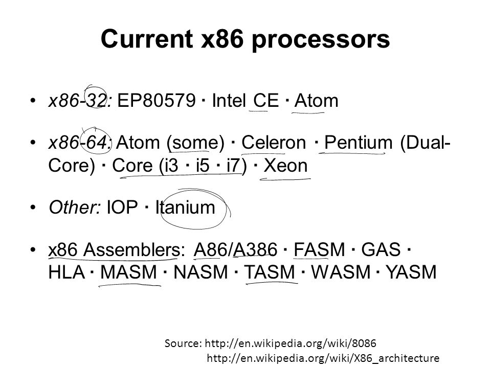 Current x86 processors x86-32: EP80579 · Intel CE · Atom