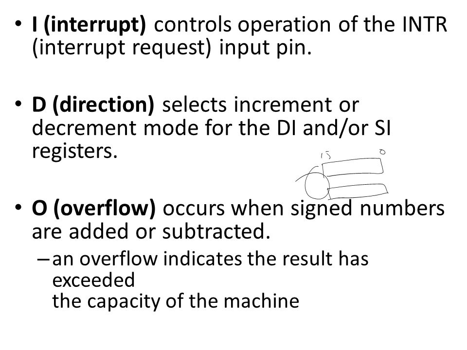 O (overflow) occurs when signed numbers are added or subtracted.