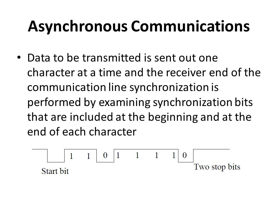 Asynchronous Communications