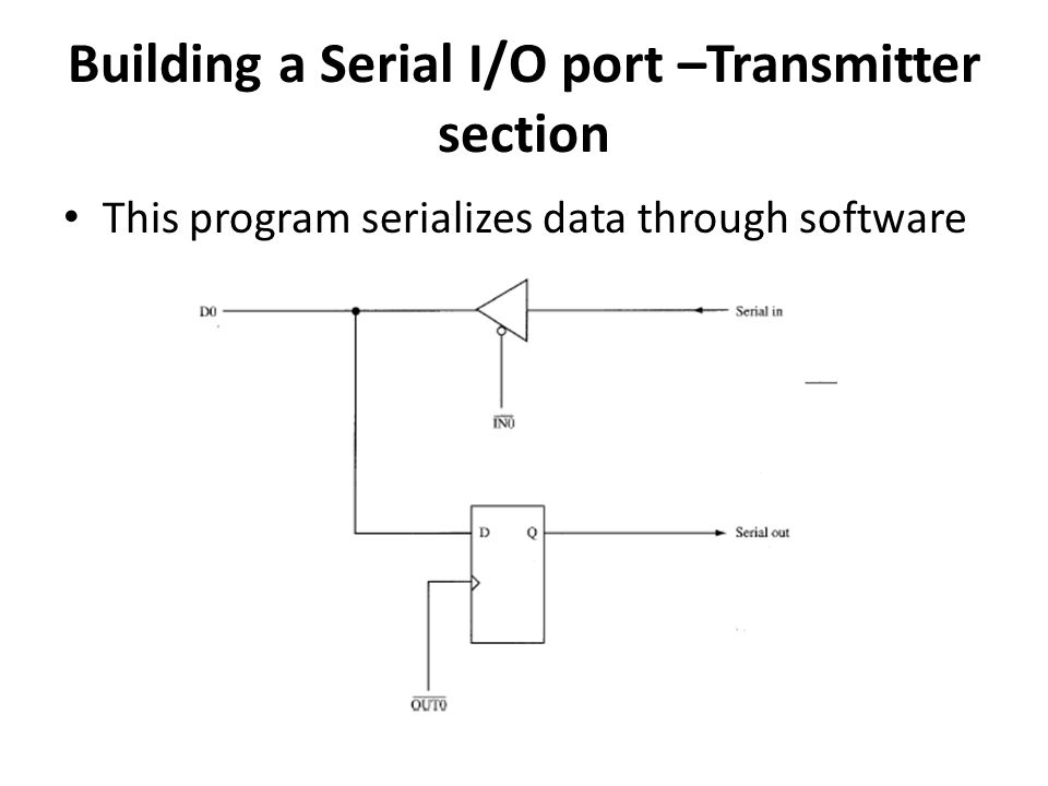 Building a Serial I/O port –Transmitter section