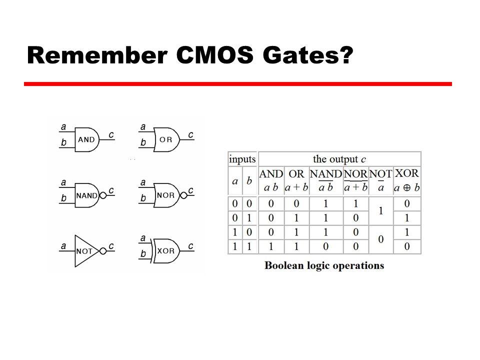 Remember CMOS Gates