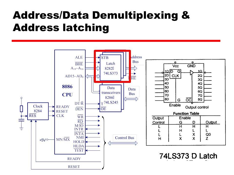 Address/Data Demultiplexing & Address latching