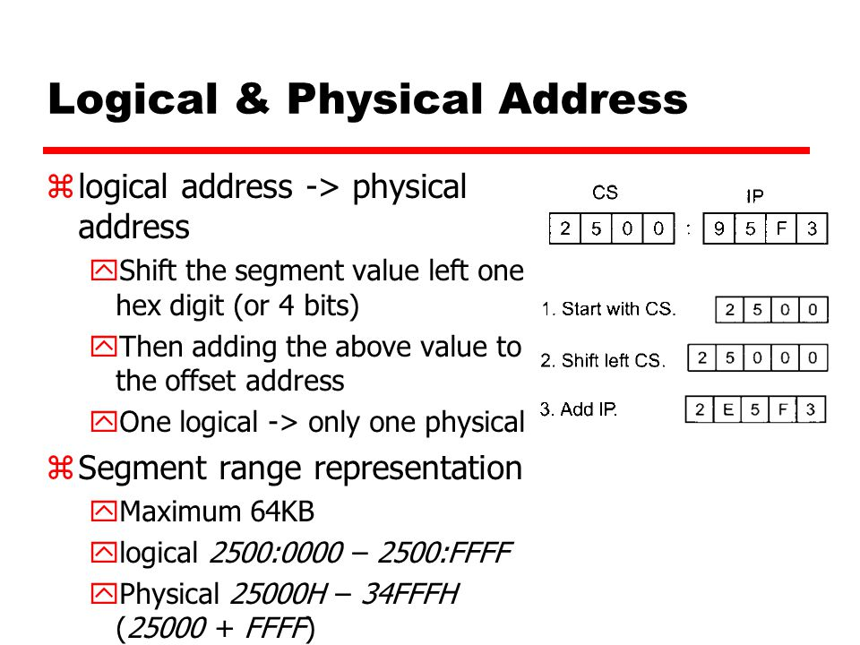 Logical & Physical Address