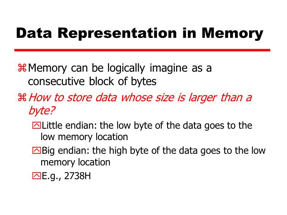 Data Representation in Memory