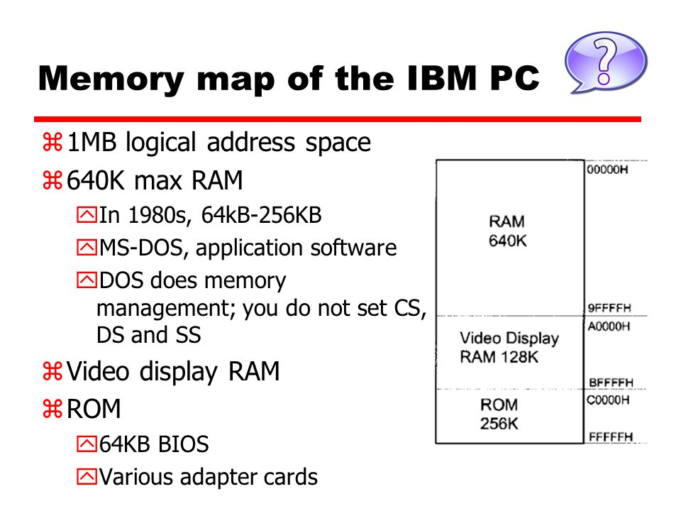 Memory map of the IBM PC 1MB logical address space 640K max RAM