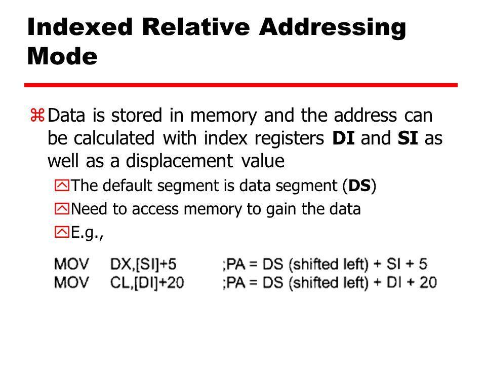 Indexed Relative Addressing Mode