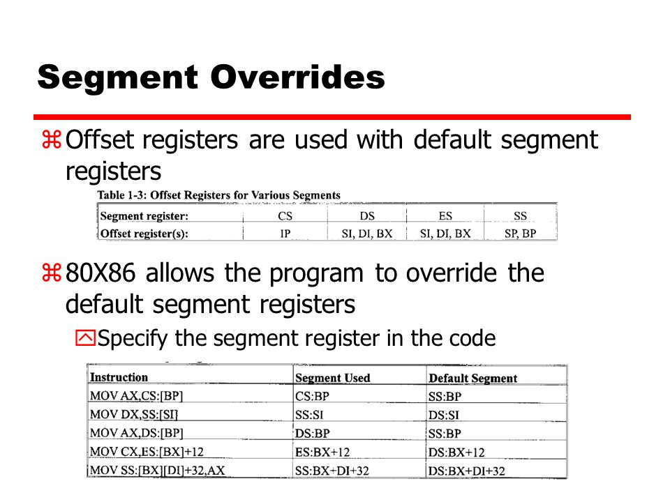 Segment Overrides Offset registers are used with default segment registers. 80X86 allows the program to override the default segment registers.