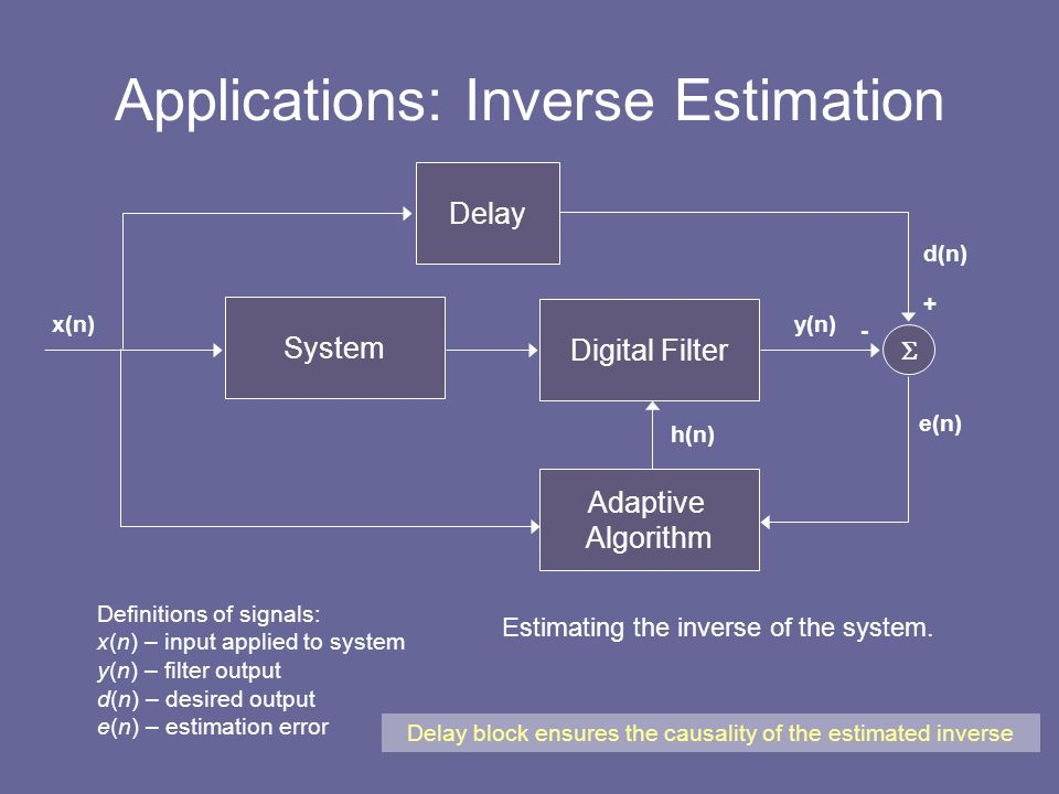 Applications: Inverse Estimation