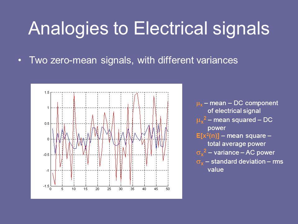 Analogies to Electrical signals