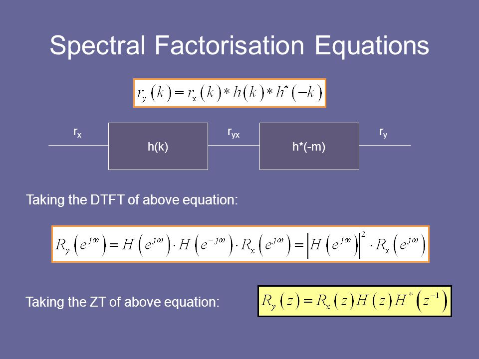 Spectral Factorisation Equations