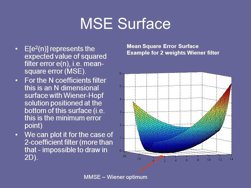 MSE Surface Mean Square Error Surface Example for 2 weights Wiener filter.
