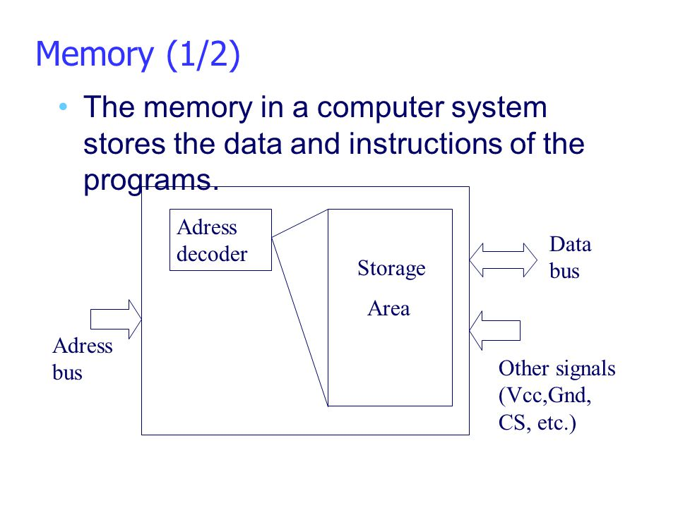 Memory (1/2) The memory in a computer system stores the data and instructions of the programs. Adress decoder.