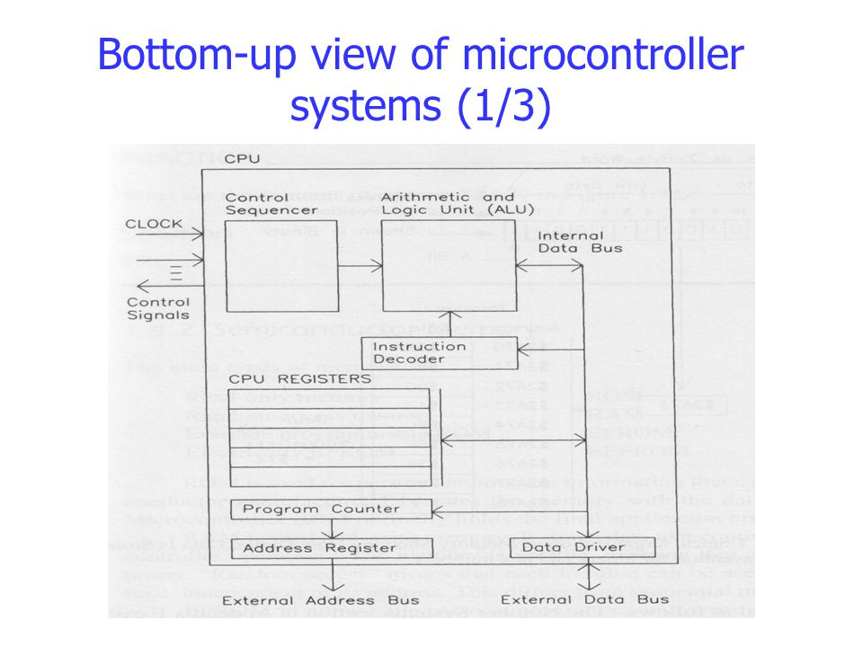 Bottom-up view of microcontroller systems (1/3)