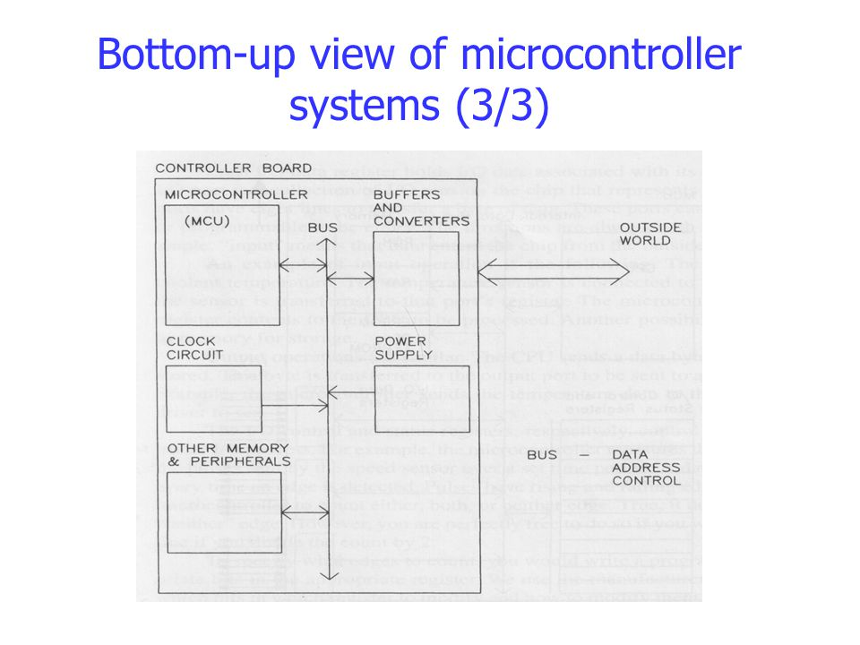 Bottom-up view of microcontroller systems (3/3)